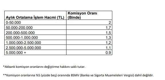akbank komisyon ücretleri