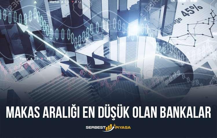 makas aralığı en düşük olan bankalar