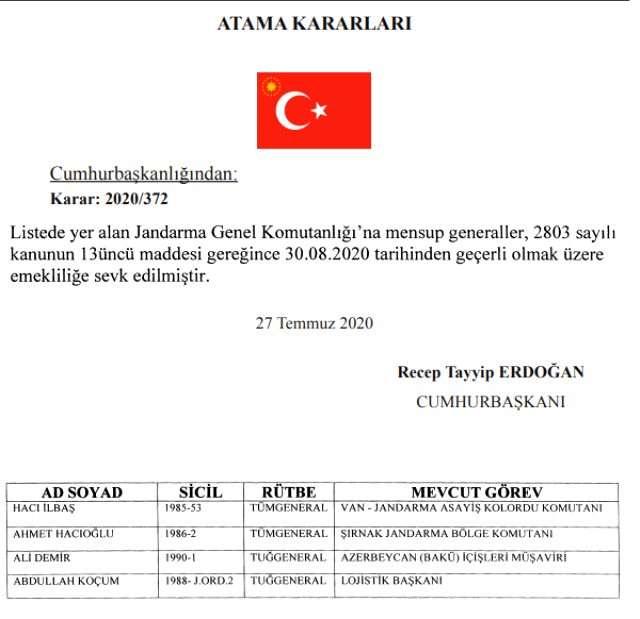 Jandarmada 4 General 60 Albay'a Sevk 1