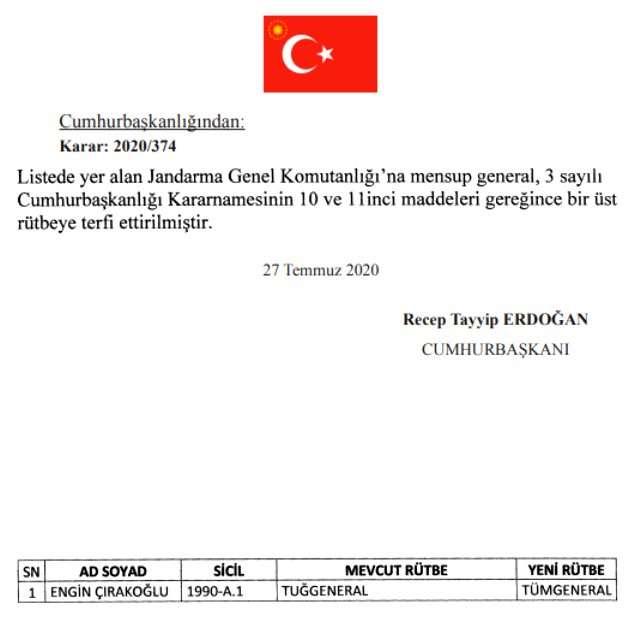 Jandarmada 4 General 60 Albay'a Sevk 3