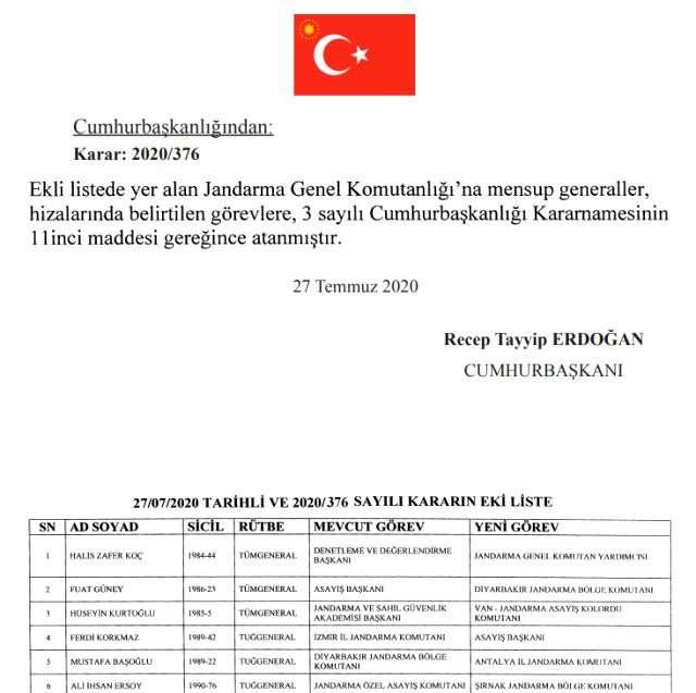 Jandarmada 4 General 60 Albay'a Sevk 5