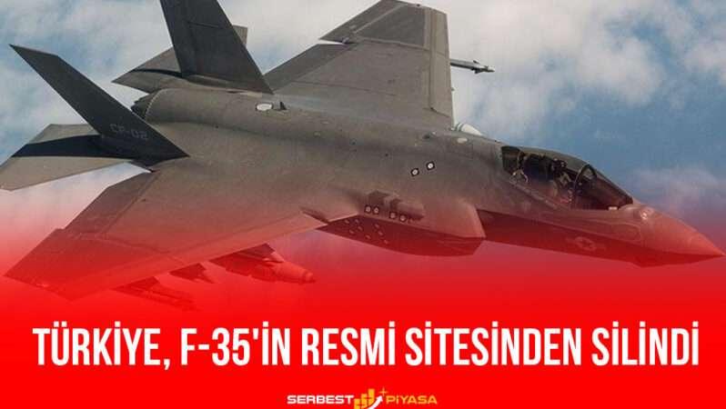 Türkiye F-35'in Resmi Sitesinden Silindi