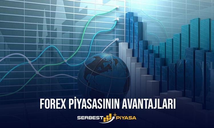 Forex Piyasasının Avantajı
